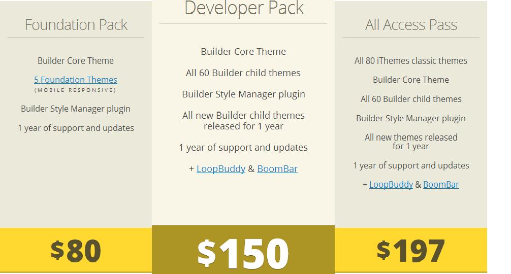 ithemes builder wordpress theme coupon code