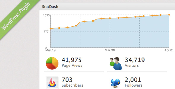StatDash Statistics on Your WordPress Dashboard