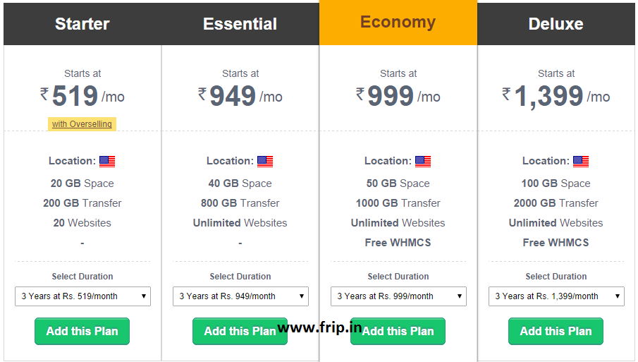 reseller hosting prices