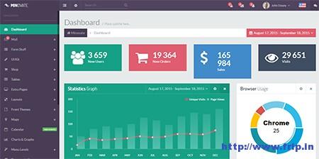 Minovate-Angular-Admin-Dashboard-Template