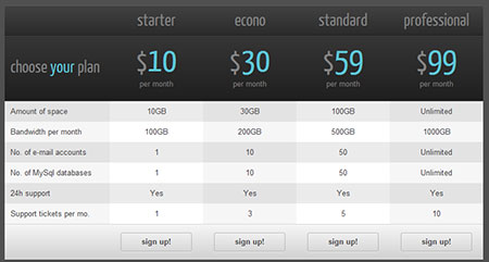 CSS3-Responsive-Compare-Pricing-Tables-Plugin