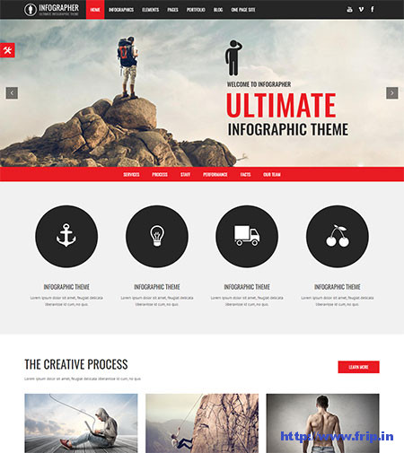 Infographer-Infographic-WordPress-Theme
