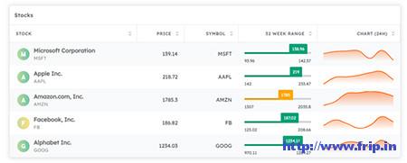 Massive-Stock-Market-&-Forex-Widgets