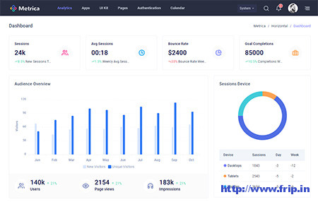 Metrica-Admin-Dashboard-Template