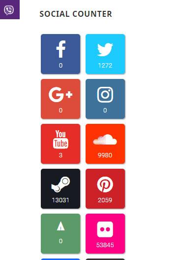 WP-Ultimate-Social-Plugin