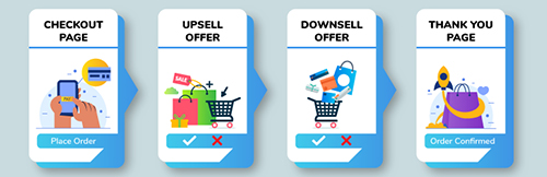 WooCommerce-One-Click-Upsell-Funnel-Pro