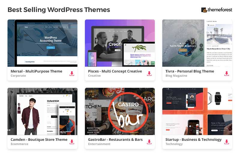 7 Best Daily Deal WordPress Themes 2019 (Group Buying Sites