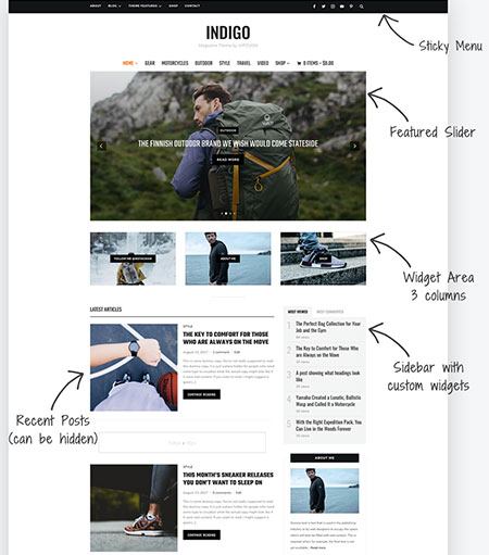 indigo-magazine-wordpress-theme