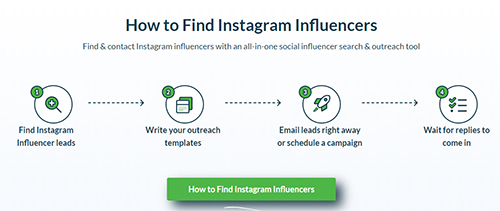 ninja-outreach-instagram-influencers
